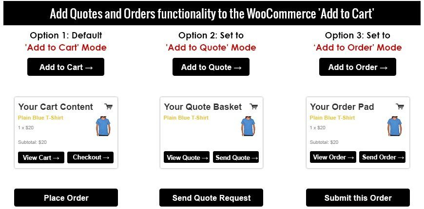woocommerce quotes and orders 3 operating modes